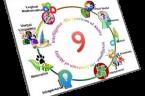 Mengenal Sembilan Jenis Kecerdasan Menurut Teori Gardner